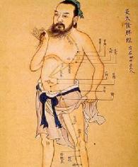 Illustration Acupuncture